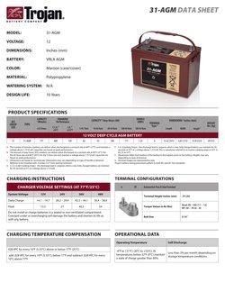 Ofertas de Autos, Motos y Repuestos en el catálogo de Battery Master ( 12 días más)
