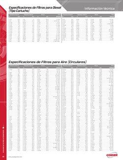 Ofertas de Gonher en el catálogo de Pro One ( 9 días más)