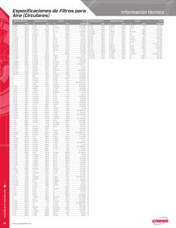 Ofertas de Gonher en el catálogo de Pro One ( 12 días más)