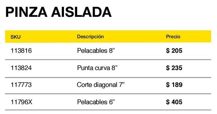"Oferta de Pinza Pelacables Aislada 8"" por $205"